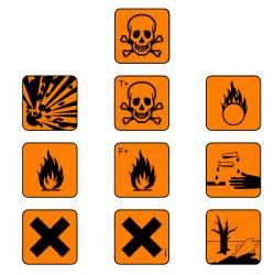 Chemical Hazard Warning Symbol