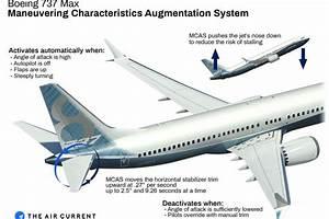 Ini Fitur Yang  U0026quot Dirahasiakan U0026quot  Boeing  Berkontribusi Pada Kecelakaan Lion Air Jt610