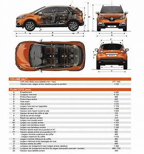 Volume Coffre Capture : quelle renault captur choisir ~ Maxctalentgroup.com Avis de Voitures