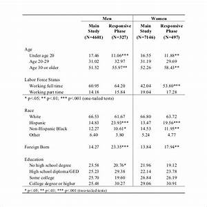 Demographic Survey Templates 8 Free Word Pdf Documents