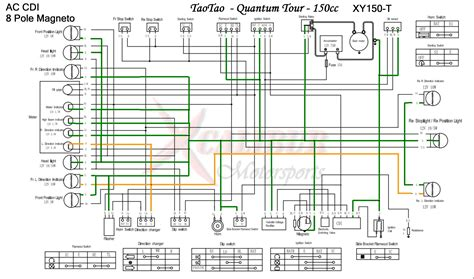 Tao Gy6 Wiring Diagram by Gy6 150 Wiring Diagram Webtor Me