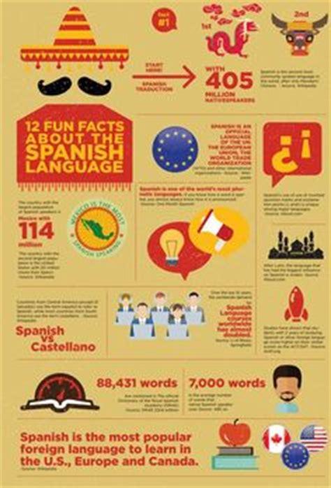 spanish ads images spanish teaching spanish