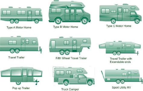 Camping Is More Fun With Rv Trailers