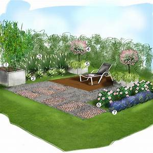 stunning amenager son jardin d agrement gallery design With comment amenager son jardin soimeme