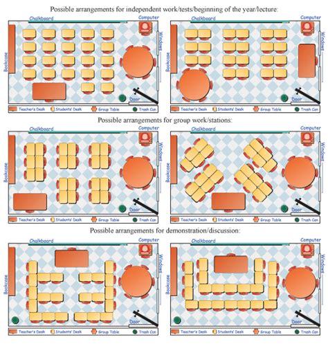 best desk arrangement for classroom management classroom design tips