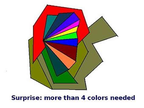 four color theorem four color theorem encyclopedia article citizendium