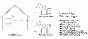 Buderus Smart Home : smart home intelligente heizungssysteme bei buderus ~ A.2002-acura-tl-radio.info Haus und Dekorationen