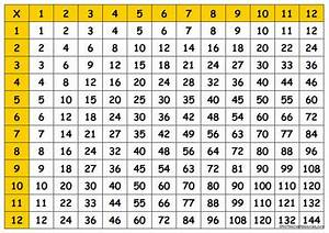 100 Chart Multiplication Facts Multiplication Division Basic Facts Mrs 39 S Crew