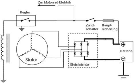 gs classic technik generator