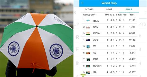 World cup 2019 points table, team standings, ranking, net run rate: ICC World Cup 2019: Fans Put Rain on Top of WC Points ...