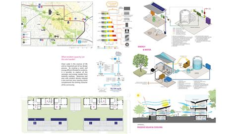architect design homes the dc living building challenge collaborative page