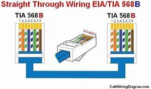 568b Wiring Color Code