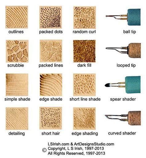 pyrography stroke guide httpwwwlsirishcomtutorials