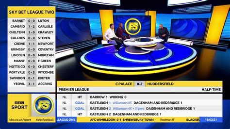 BBC Sport new graphics (Reith font): Split from The
