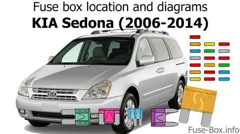 fuse box location  diagrams kia sedona