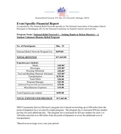 financial report template word 22 financial report templates free sample example