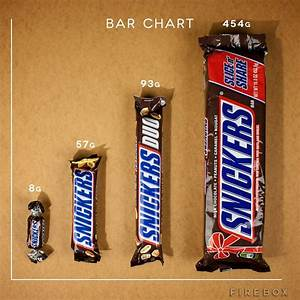 Largest Snickers Bar: Giant Snickers Bar breaks Guinness ...