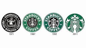 Evolution of Starbucks Logo | Evolutions | Pinterest ...
