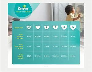 Pampers Size Guide