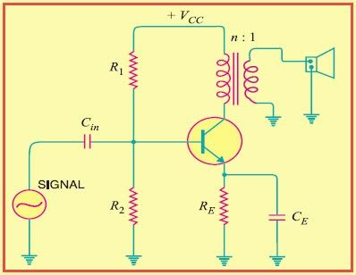 Why Should Circuit Have Low Output Impedance High