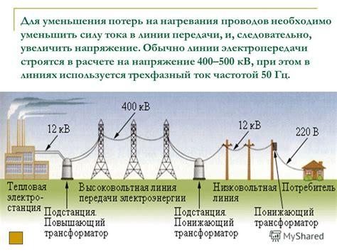 Нагрев проводников электрическим током