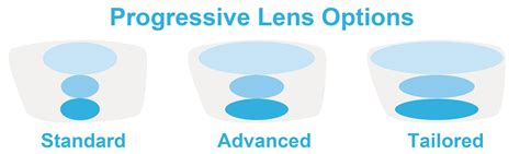 buy standard progressive lenses 100 images