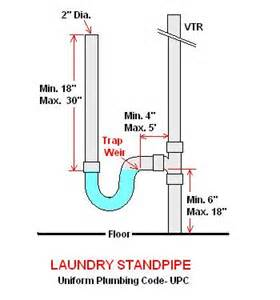www floor and decor outlets how to add a utility isnk drain to washer drain the home