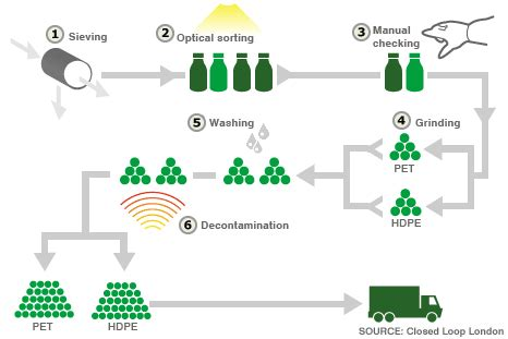 jzibbel cmap on recycling paper how can we use less
