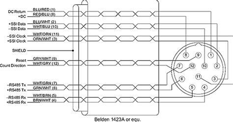 Ssi Encoder Wiring Diagram Virtual Fretboard