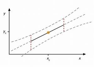 Regressionsgerade Berechnen : allgemeine multivariate datenanalyse chemgapedia ~ Themetempest.com Abrechnung