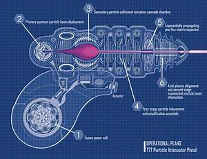 The Ray Gun Gallery  Anatomy Of A Ray Gun
