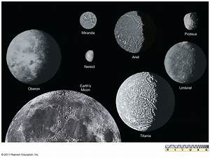 Neptunes Moon Names | www.pixshark.com - Images Galleries ...