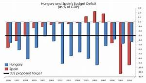 EU Threatens to Suspend Aid to Hungary and Spain