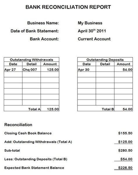bank reconciliation statements bookkeeping statement