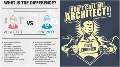 Main Differences Between Architects And Civil Engineers
