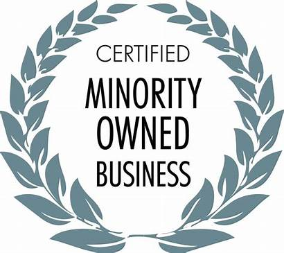 Minority Owned Businesses Government Federal Recession Prepare