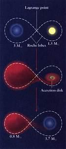 Class 4 - Celestial Mechanics