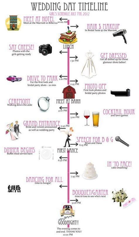 essential wedding day timeline modwedding