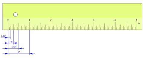 Lucas blog: Diferencia entre pulgadas y centímetros y