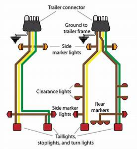 Boat Trailer Wiring Tips From Boatus