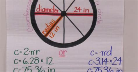 heres  nice anchor chart   circumference