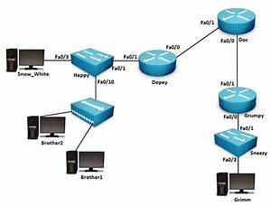 Is A Router A Type Of Packet Switch
