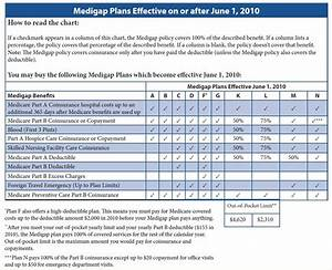 the differences between final expense and medicare With final expense prospecting letter