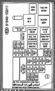Fuse Box Diagram  U0026gt  Kia Rio  Jb  2006