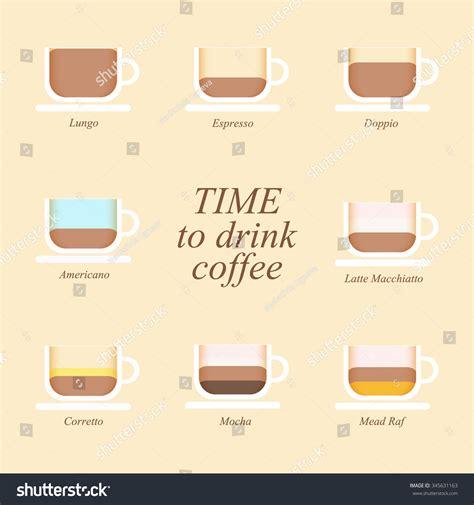 Coffee Infographics Menu, Set Of Visual Ingredient Ratios Of Drinks: Espresso, Doppio, Lungo