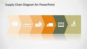 Supply Chain Powerpoint Diagram Flat Design