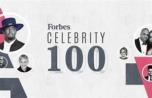Forbes Reveals 100 Highest-Paid Celebrities In 2017 [FULL ...