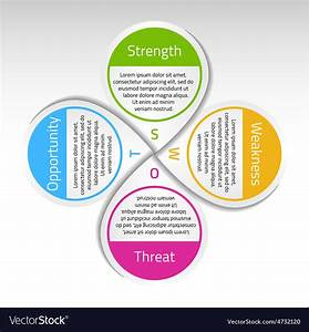 Modern Swot Analysis Diagram Royalty Free Vector Image