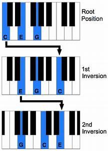 Chord Inversion Chart