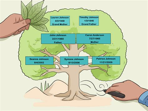 Family Tree Images How To Design A Family Tree With Pictures Wikihow